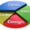 SEO Uyumlu Web Tasarım ve Temelleri